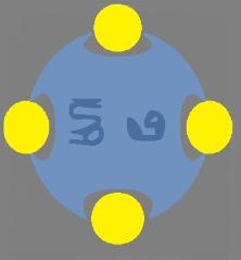 The consul primus database for Consul database